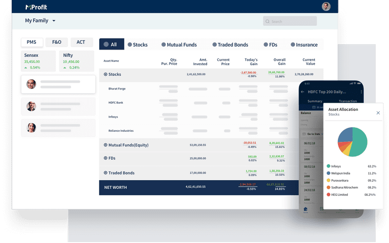 Manage and track multiple asset classes