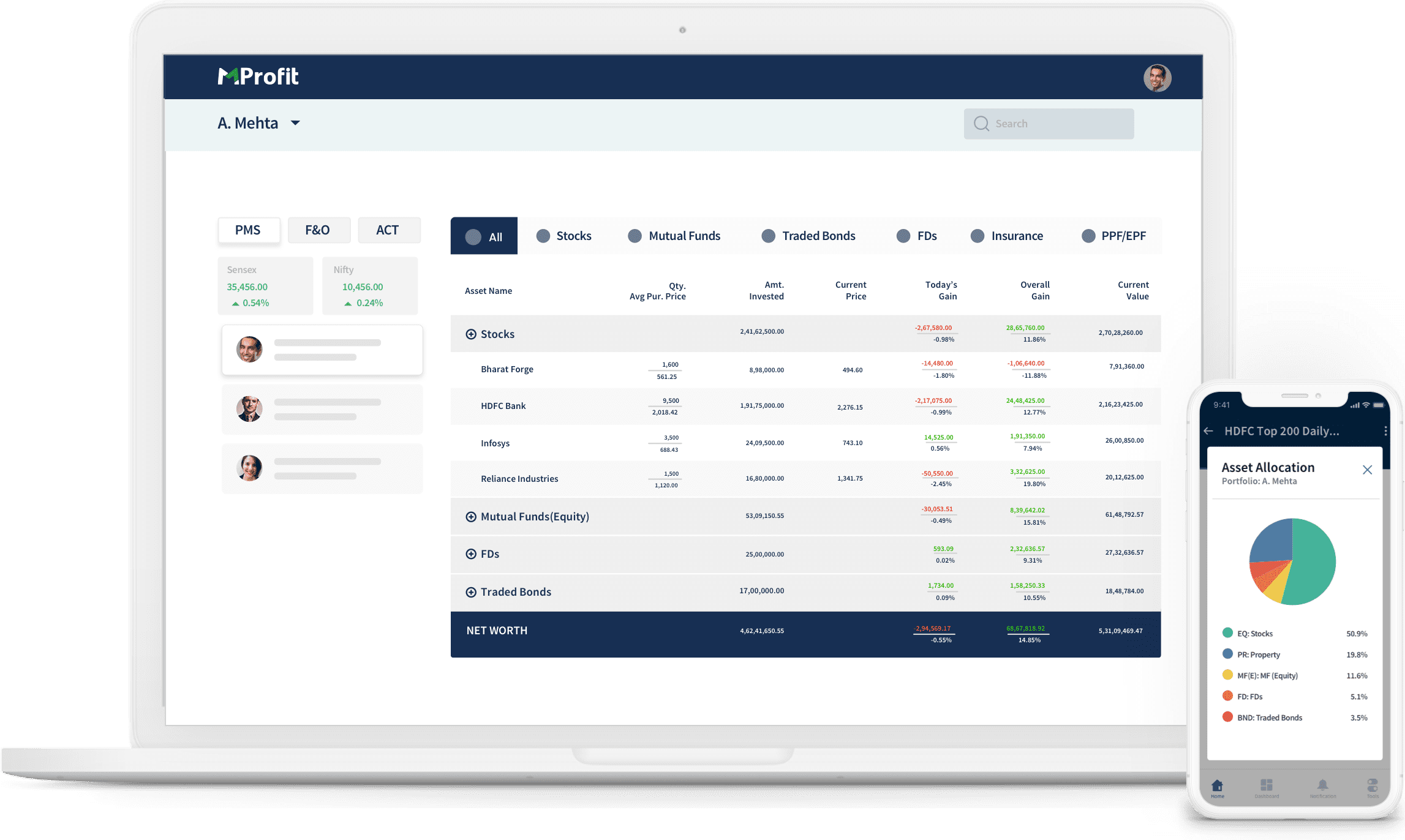 Use MProfit to manage your investments